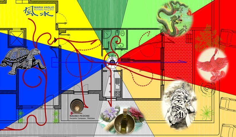 La Purificazione Vibrazionale Della Casa E Il Nostro Centro